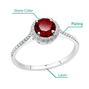 Women's Birthstone Rings